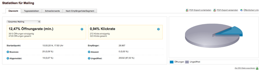 Bildquelle: Screenshot rapidmail.de - Email Marketing