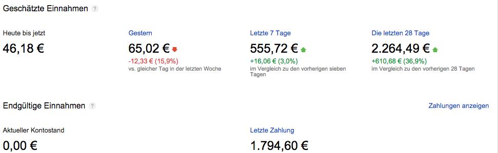 Google Adsense Umsatz